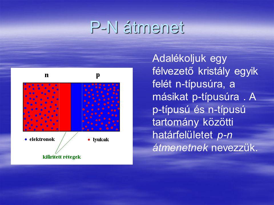 P-N átmenet Adalékoljuk egy félvezető kristály egyik felét n-típusúra, a másikat p-típusúra. A p-típusú és n-típusú tartomány közötti határfelületet p