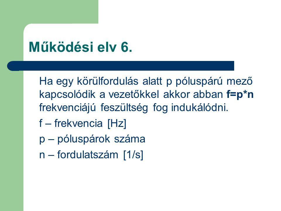 Működési elv 6.