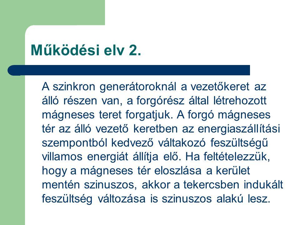 Működési elv 2.