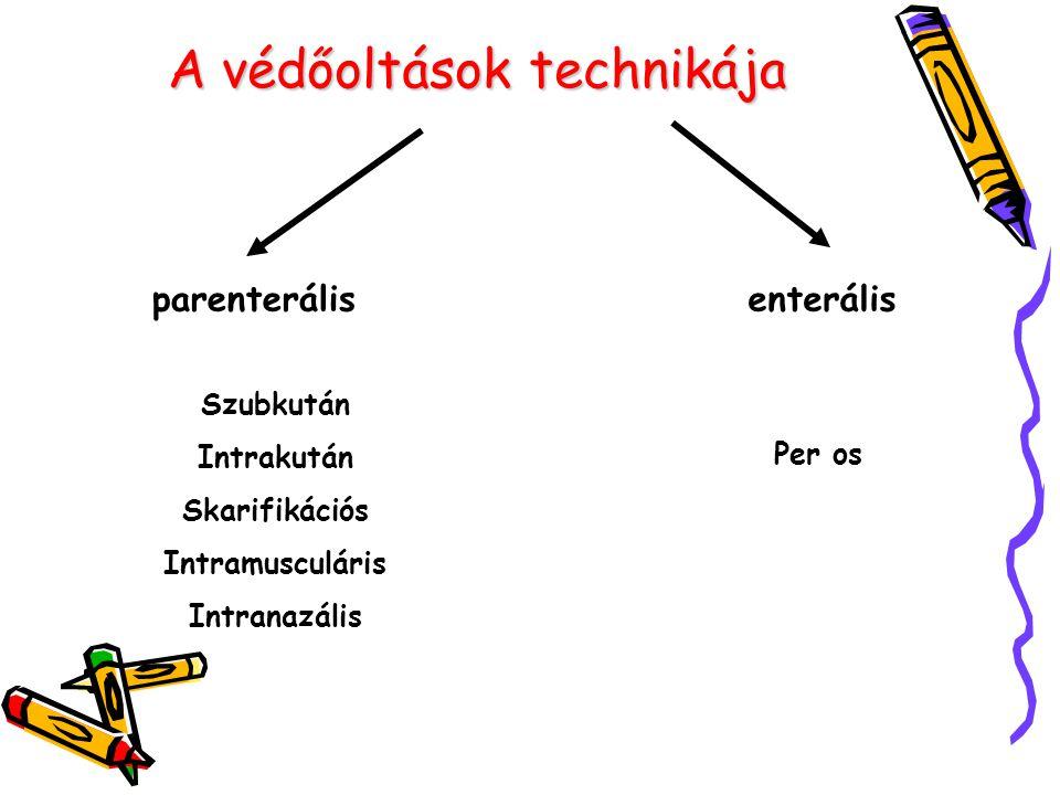 A védőoltások technikája parenterálisenterális Szubkután Intrakután Skarifikációs Intramusculáris Intranazális Per os