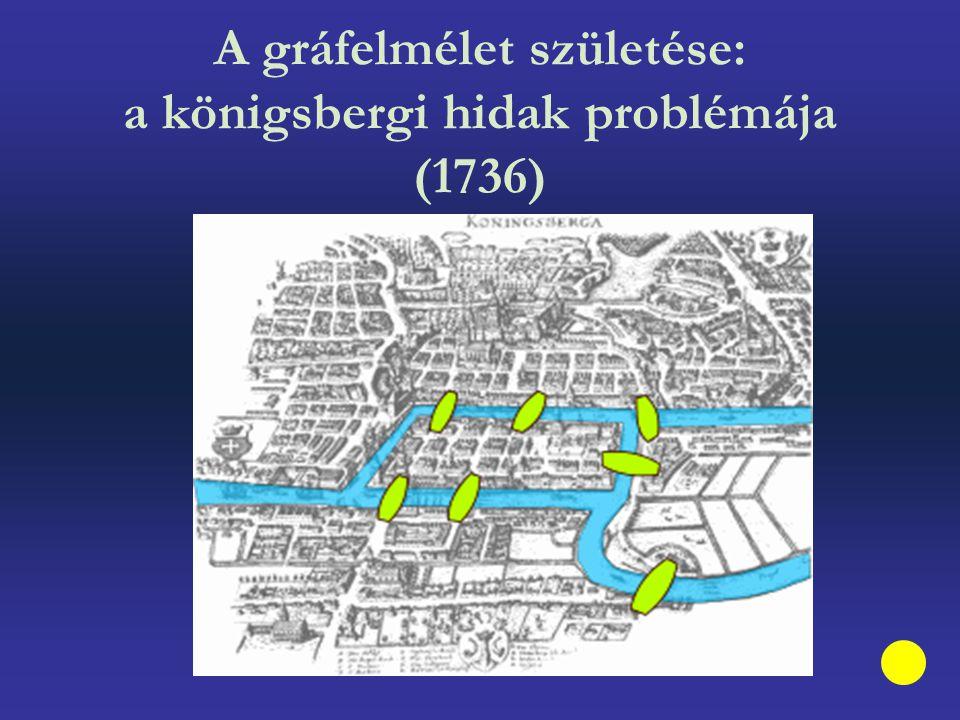 Gráfok Csúcs, él, vonal, fagráf Nyílt Euler-vonal Zárt Euler-vonal