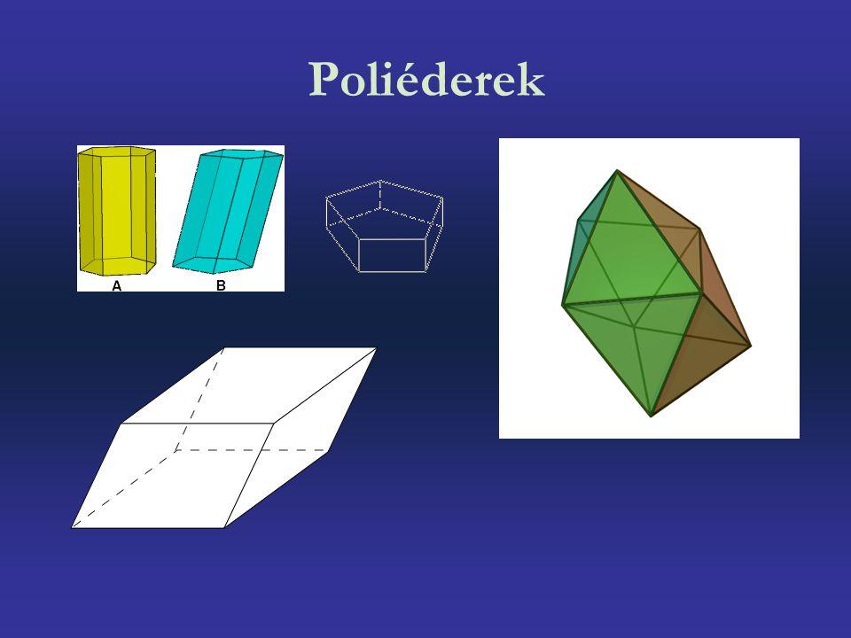 Konvex poliéder élhálózata Csúcsok, lapok, élek átalakulása Az Euler-tétel (1744) és bizonyítása Cs+L=É+2