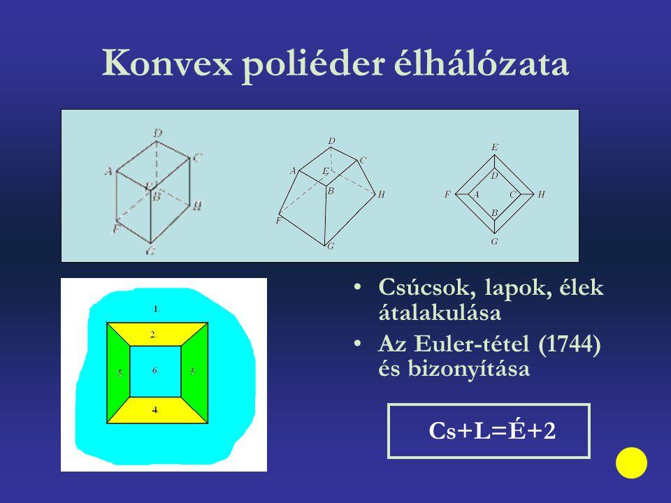 Szabályos (platóni) testek Lapjaik egybevágó szabályos sokszögek A csúcsoknál levő térszögletek egybevágók Következmény: –minden él egyenlő –minden lapszög egyenlő –két szomszédos él szöge egyenlő –legfeljebb ötszögek jöhetnek szóba