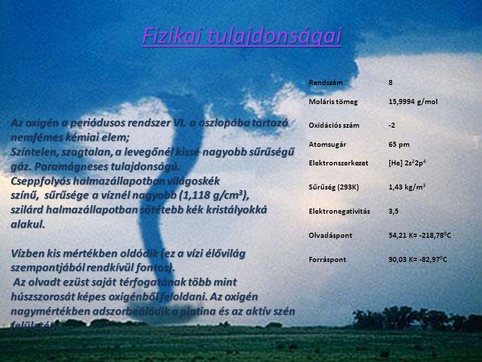 Fizikai tulajdonságai Rendszám8 Moláris tömeg15,9994 g/mol Oxidációs szám-2 Atomsugár65 pm Elektronszerkezet [He] 2s 2 2p 4 Sűrűség (293K)1,43 kg/m 3