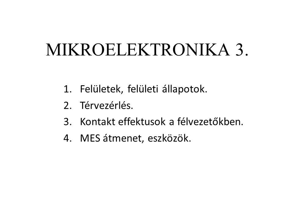 MIKROELEKTRONIKA 3. 1.Felületek, felületi állapotok.