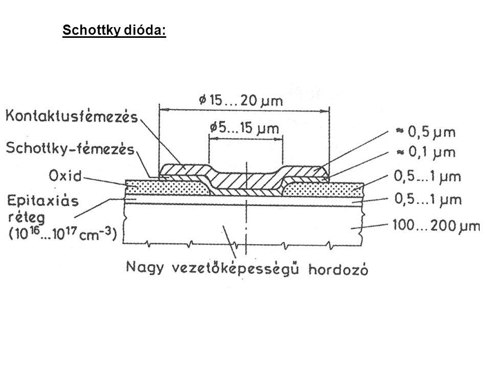 Schottky dióda:
