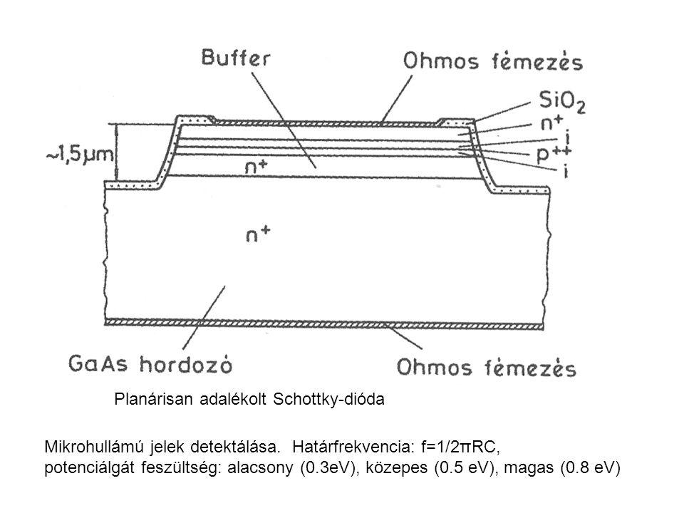 Planárisan adalékolt Schottky-dióda Mikrohullámú jelek detektálása.