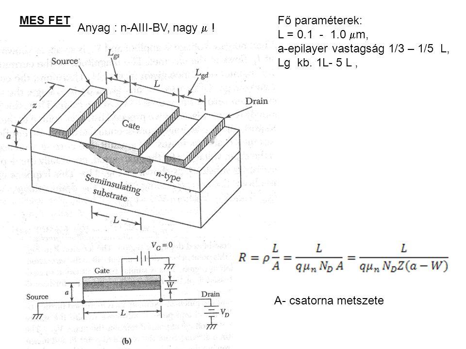 MES FETFő paraméterek: L = 0.1 - 1.0  m, a-epilayer vastagság 1/3 – 1/5 L, Lg kb.