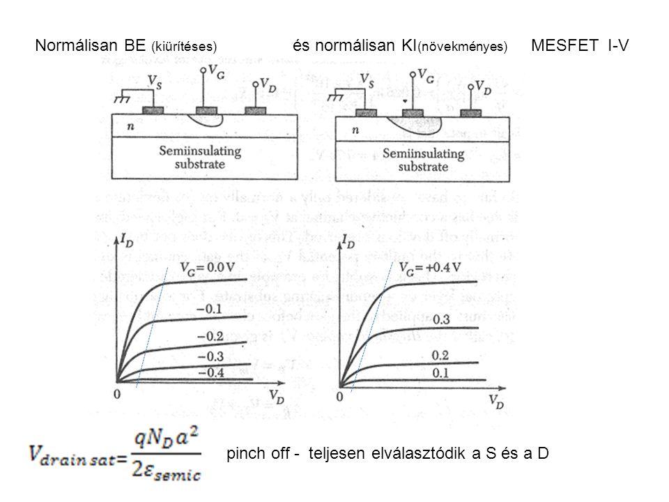 Normálisan BE (kiürítéses) és normálisan KI (növekményes) MESFET I-V pinch off - teljesen elválasztódik a S és a D