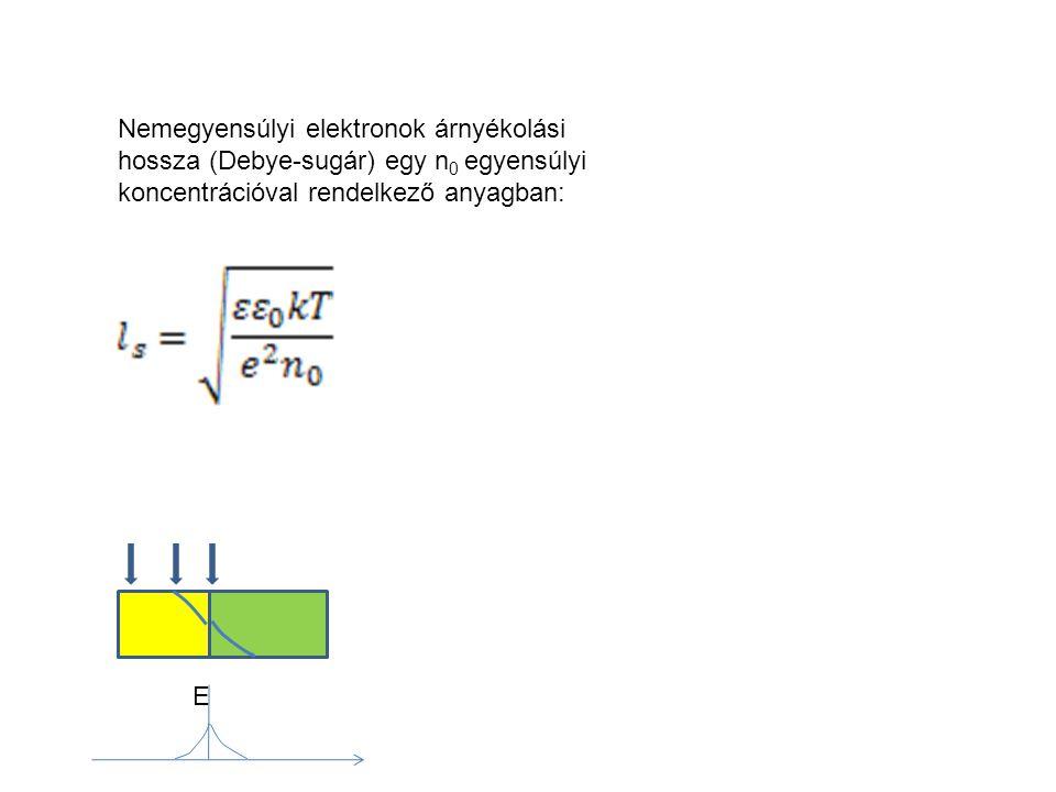 Nemegyensúlyi elektronok árnyékolási hossza (Debye-sugár) egy n 0 egyensúlyi koncentrációval rendelkező anyagban: E