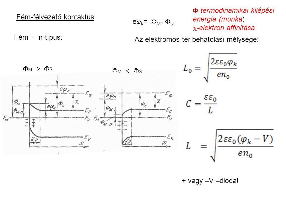 n- és p-típusú félvezető-M kontaktus : a)Termikus egyensúly b)Nyitó feszültség c)Záró feszültség