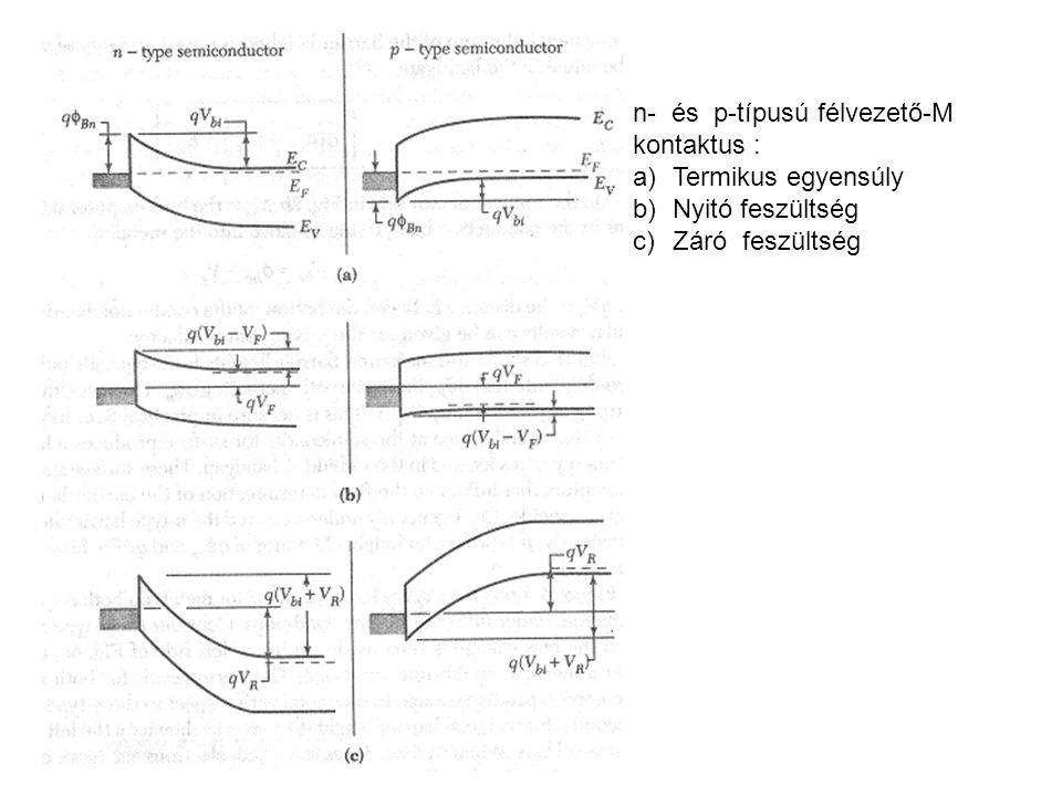 Egyenirányítás - Schottky dióda telítési áram, A-Richardson állandó Termoelektromos emisszió árama Nagy hordozókoncentráció - dióda elmélet Alacsony koncentráció –diffúziós elmélet telitiés áram
