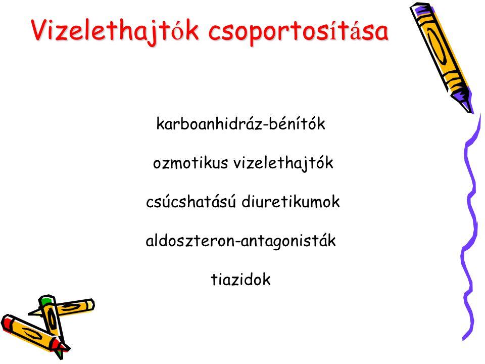 Karboanhidr á z-b é n í t ó k A karboanhidráz enzim a H + keletkezését katalizálja a tubulus sejtekben H 2 O + CO 2 H 2 CO 3 H + + HCO 3 - Na + K+K+