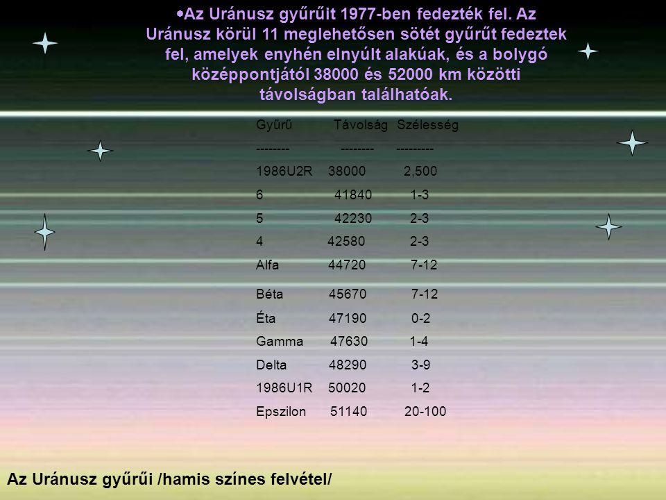 Az Uránusz gyűrűi /hamis színes felvétel/  Az Uránusz gyűrűit 1977-ben fedezték fel. Az Uránusz körül 11 meglehetősen sötét gyűrűt fedeztek fel, amel