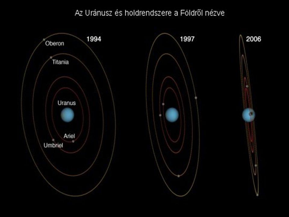 Az Uránusz rendkívüli tulajdonsága forgástengelyének helyzete, amely annyira lehajlott, hogy az északi pólusa 8 fokkal a pályasíkja alatt van.