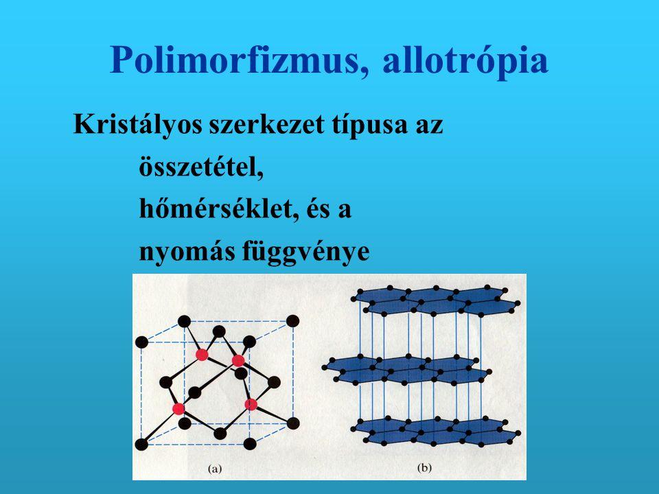 Polimorfizmus, allotrópia Kristályos szerkezet típusa az összetétel, hőmérséklet, és a nyomás függvénye