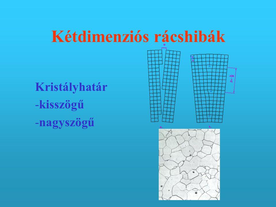 Kétdimenziós rácshibák Kristályhatár -kisszögű -nagyszögű