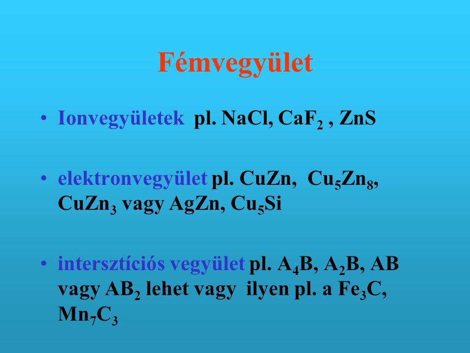 Fémvegyület Ionvegyületek pl. NaCl, CaF 2, ZnS elektronvegyület pl. CuZn, Cu 5 Zn 8, CuZn 3 vagy AgZn, Cu 5 Si intersztíciós vegyület pl. A 4 B, A 2 B
