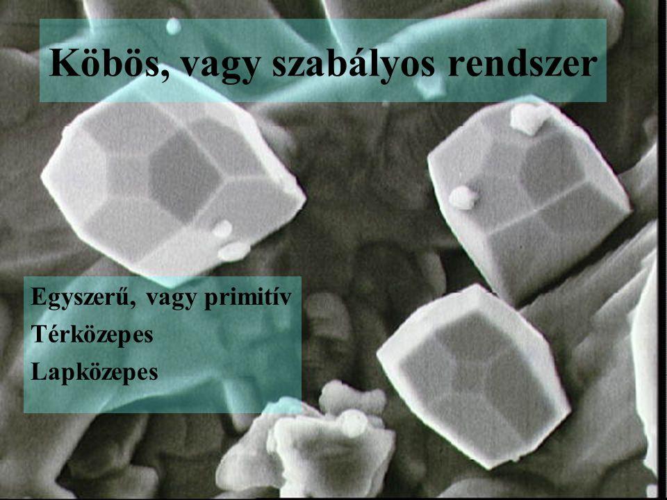 Kétdimenziós rácshibák Fázishatár –koherens –semikoherens –inkoherens