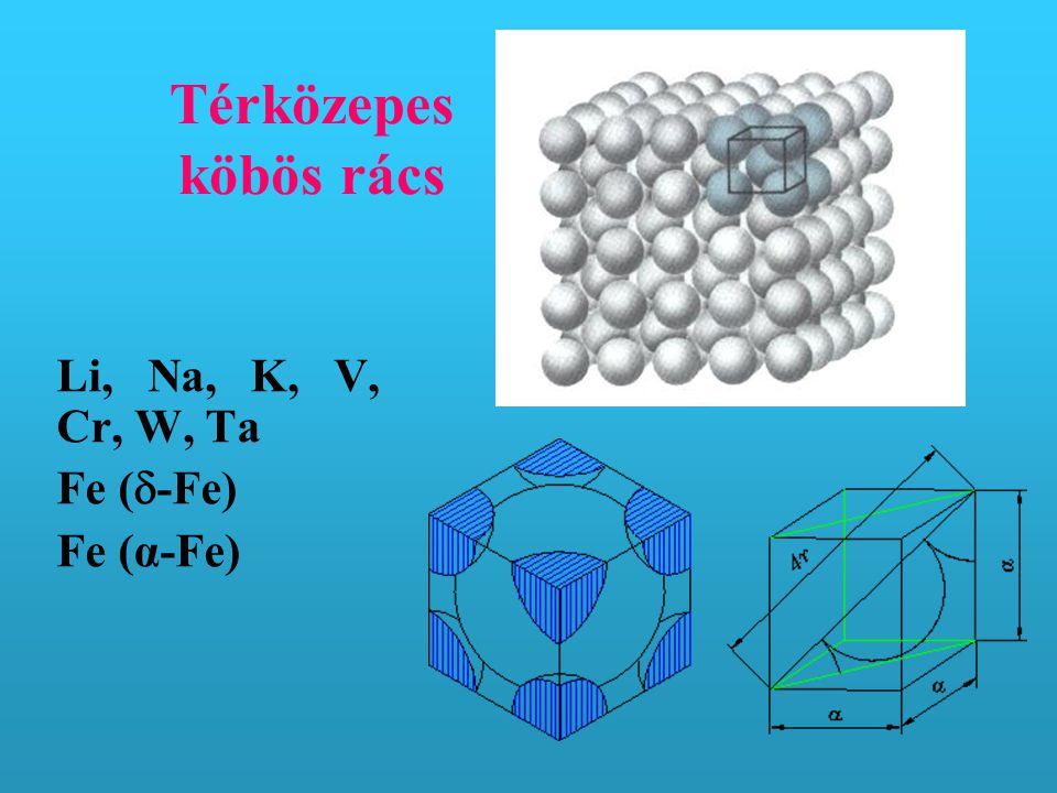 Térközepes köbös rács Li, Na, K, V, Cr, W, Ta Fe (  -Fe) Fe (α-Fe)