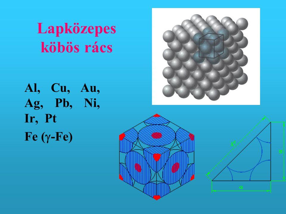 Hexagonális rácsszerkezet Egyszerű grafit Szoros illeszkedésű Be, Zn, Mg, Cd