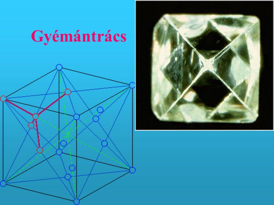 Gyémántrács