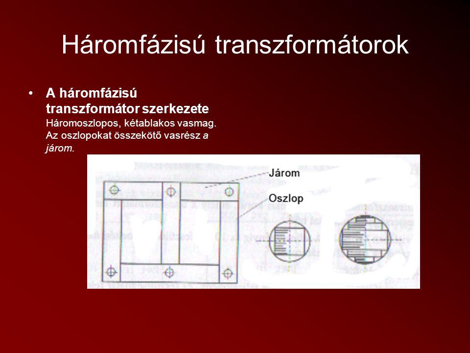 Háromfázisú transzformátorok A háromfázisú transzformátor szerkezete Háromoszlopos, kétablakos vasmag. Az oszlopokat összekötő vasrész a járom.