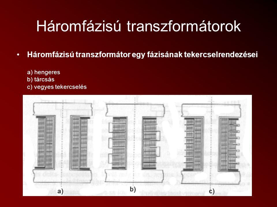Háromfázisú transzformátorok Hűtési rendszerek: Száraztranszformátorok A száraztranszformátort levegő veszi körül, amely a transzformátort természetes vagy mesterséges áramlással hűti