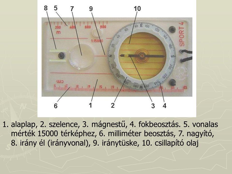 1.alaplap, 2. szelence, 3. mágnestű, 4. fokbeosztás. 5. vonalas mérték 15000 térképhez, 6. milliméter beosztás, 7. nagyító, 8. irány él (irányvonal),