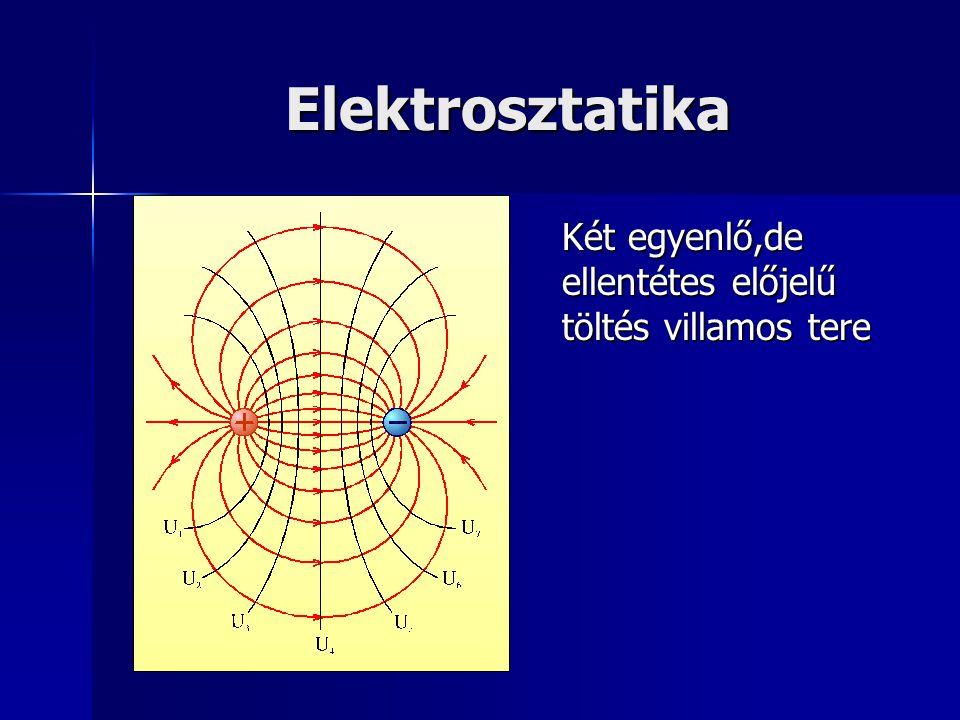 Coulomb törvénye képletben F = k* Q 1 *Q 2 /r 2 k=9*10 9 Vm/As – arányossági tényező (vákuumban) k=1/ 4  *  0 = 9*10 9  0 – a vákuum dielektromos állandója azaz permittivitás  0 =8,84*10 -12 A légüres tértől eltérő közeg k értéke: k = 1/ 4  *  0 *  r
