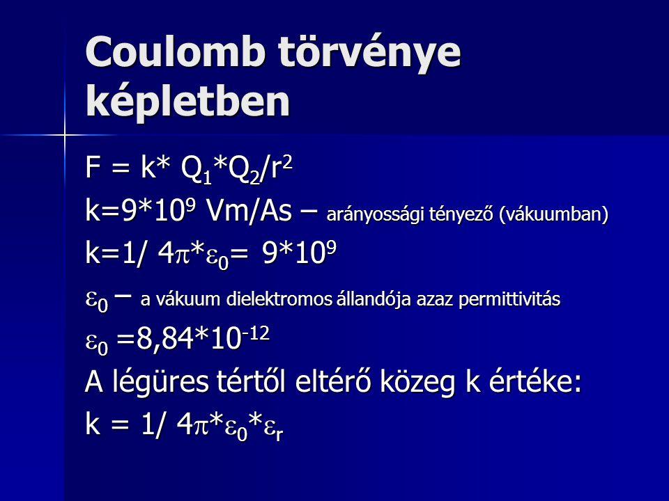 Coulomb törvénye képletben F = k* Q 1 *Q 2 /r 2 k=9*10 9 Vm/As – arányossági tényező (vákuumban) k=1/ 4  *  0 = 9*10 9  0 – a vákuum dielektromos á