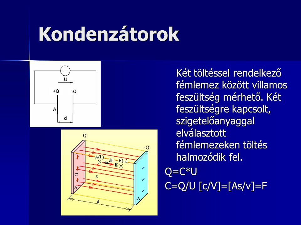 Kondenzátorok Két töltéssel rendelkező fémlemez között villamos feszültség mérhető. Két feszültségre kapcsolt, szigetelőanyaggal elválasztott fémlemez