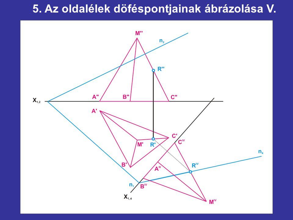 5. Az oldalélek döféspontjainak ábrázolása V.