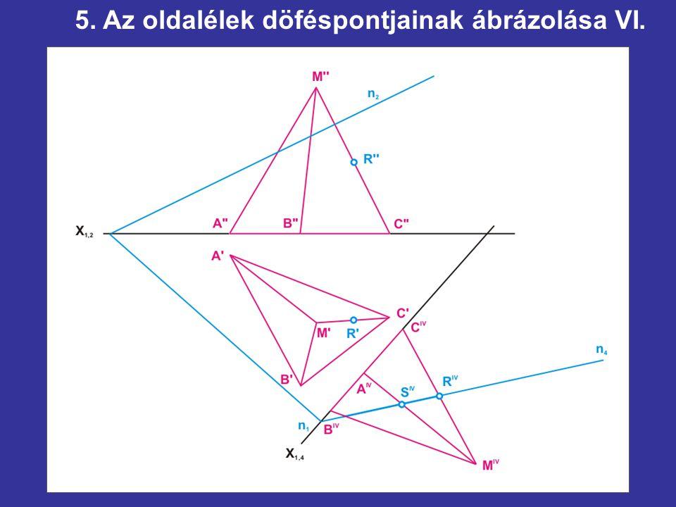 5. Az oldalélek döféspontjainak ábrázolása VI.