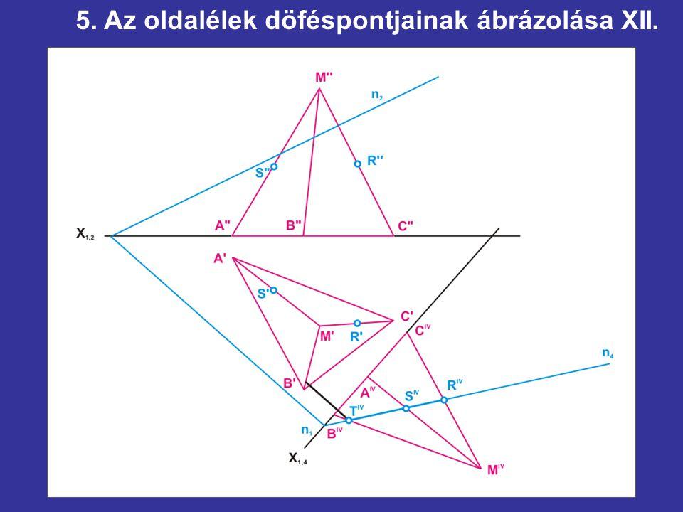 5. Az oldalélek döféspontjainak ábrázolása XII.