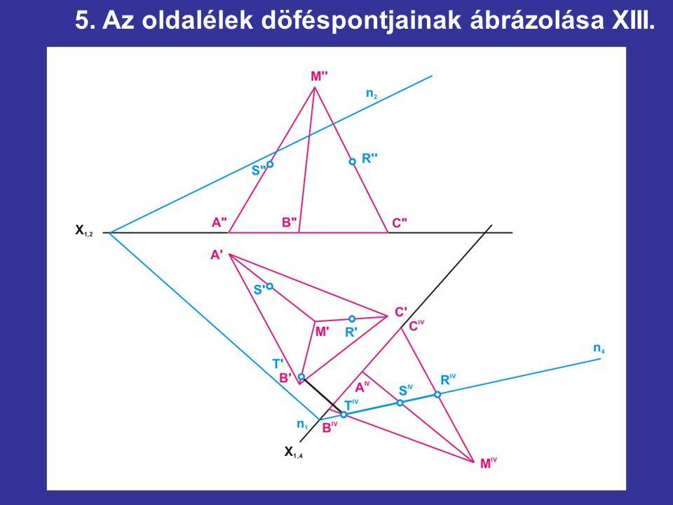 5. Az oldalélek döféspontjainak ábrázolása XIII.