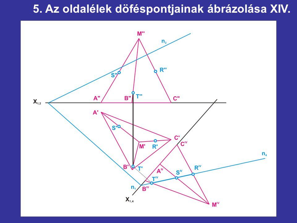 5. Az oldalélek döféspontjainak ábrázolása XIV.