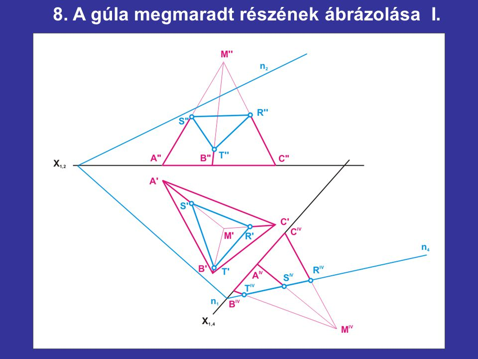 8. A gúla megmaradt részének ábrázolása I.