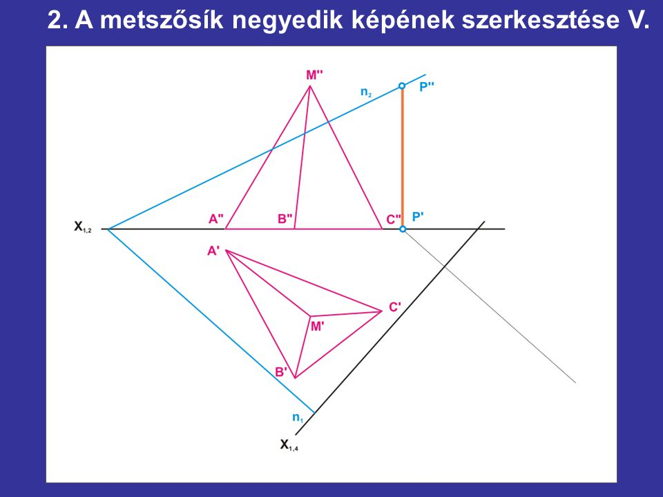 5. Az oldalélek döféspontjainak ábrázolása III.