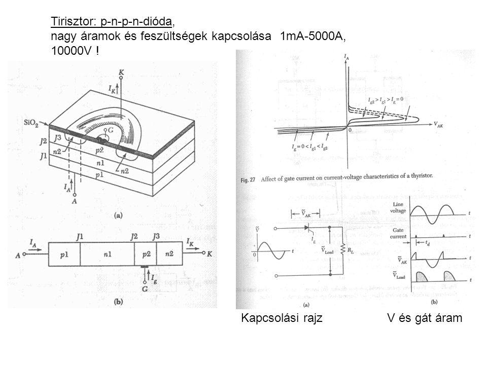 Tirisztor: p-n-p-n-dióda, nagy áramok és feszültségek kapcsolása 1mA-5000A, 10000V ! Kapcsolási rajzV és gát áram