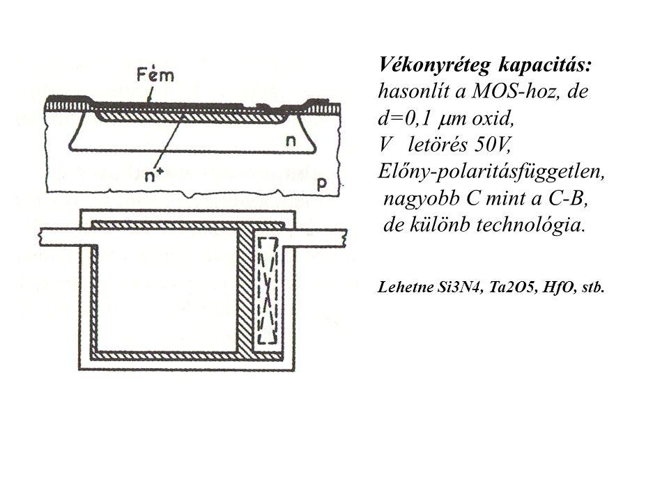 Vékonyréteg kapacitás: hasonlít a MOS-hoz, de d=0,1  m oxid, V letörés 50V, Előny-polaritásfüggetlen, nagyobb C mint a C-B, de különb technológia. Le