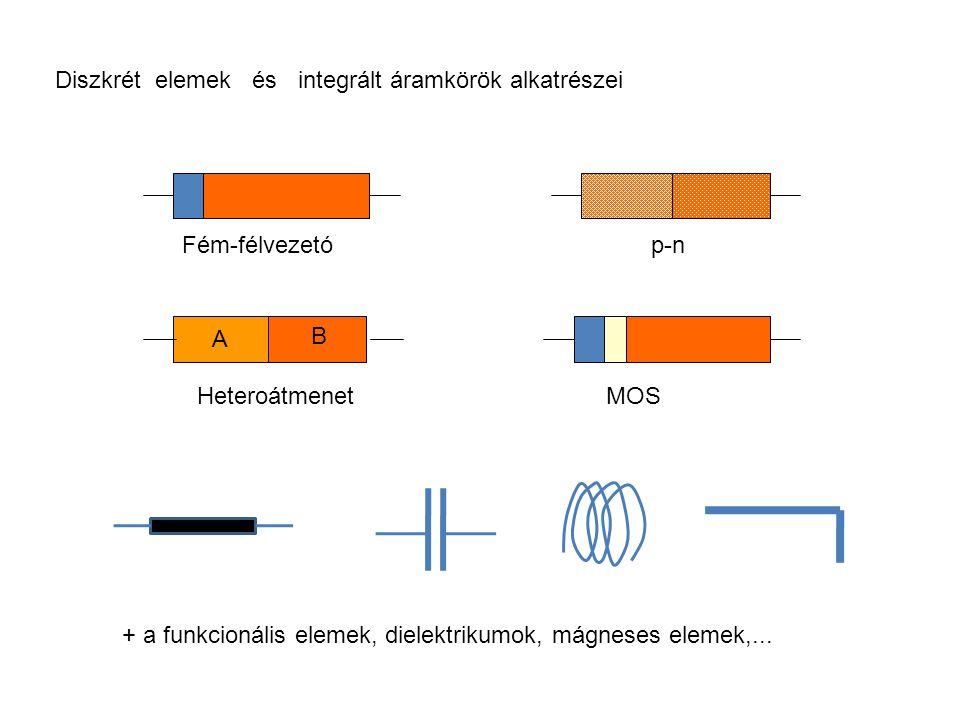 Fém-félvezetó p-n AB B HeteroátmenetMOS Diszkrét elemek és integrált áramkörök alkatrészei + a funkcionális elemek, dielektrikumok, mágneses elemek,..