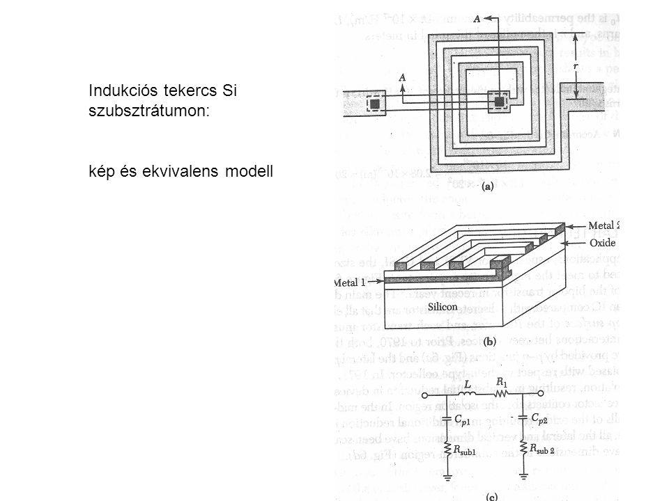 Indukciós tekercs Si szubsztrátumon: kép és ekvivalens modell