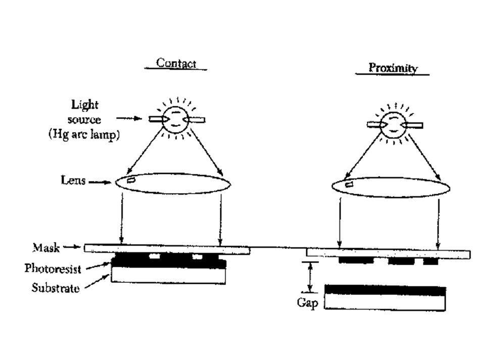 DIFFÚZIÓ Az ionimplantáció és a diffúzió technológia alkalmazása adalékolásra Alapfolyamatok és problémák: Koncentráció gradiens, diffúzió, diffúzió profil, laterális diffúzió hatása Ionimplantáció: előnyök és hátrányok, a roncsolás kiküszöbölése
