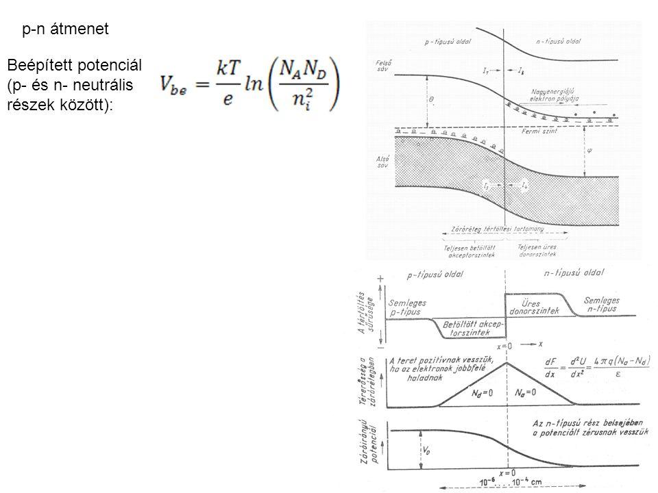 Adalékolási profilok: éles gradiens Kiürített réteg vastagsága: Max. elektromos tér: