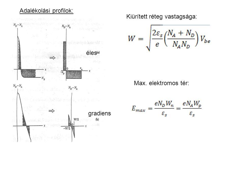 Aszimmetrikus átmenet példa: ha N A  N D, a kiürítés nagyobb az n- részen, kicsi a p-részen Ha feszültség alá helyezzük: +V záró, -V nyitó !!!