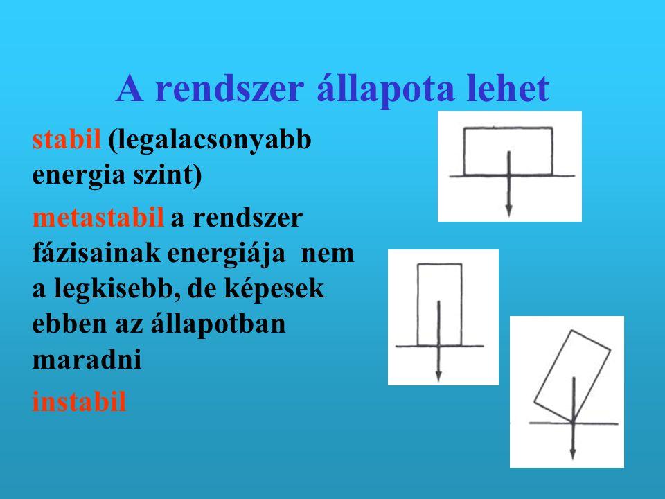 A rendszer állapota lehet stabil (legalacsonyabb energia szint) metastabil a rendszer fázisainak energiája nem a legkisebb, de képesek ebben az állapo