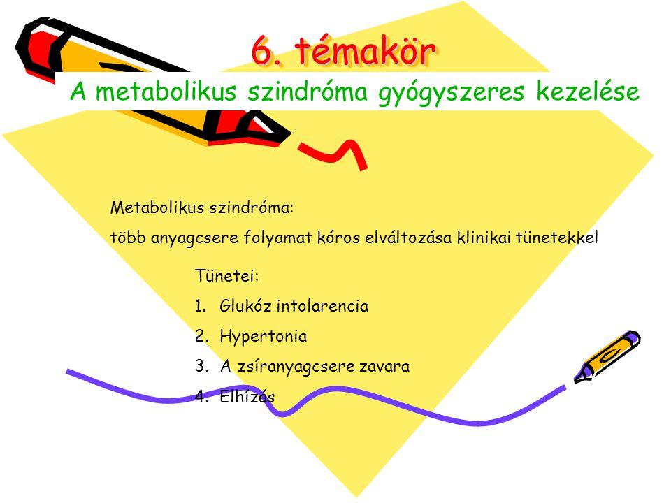 Metabolikus szindr ó ma