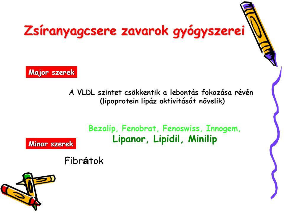 Zsíranyagcsere zavarok gyógyszerei Major szerek Minor szerek Fibr á tok Bezalip, Fenobrat, Fenoswiss, Innogem, Lipanor, Lipidil, Minilip A VLDL szinte