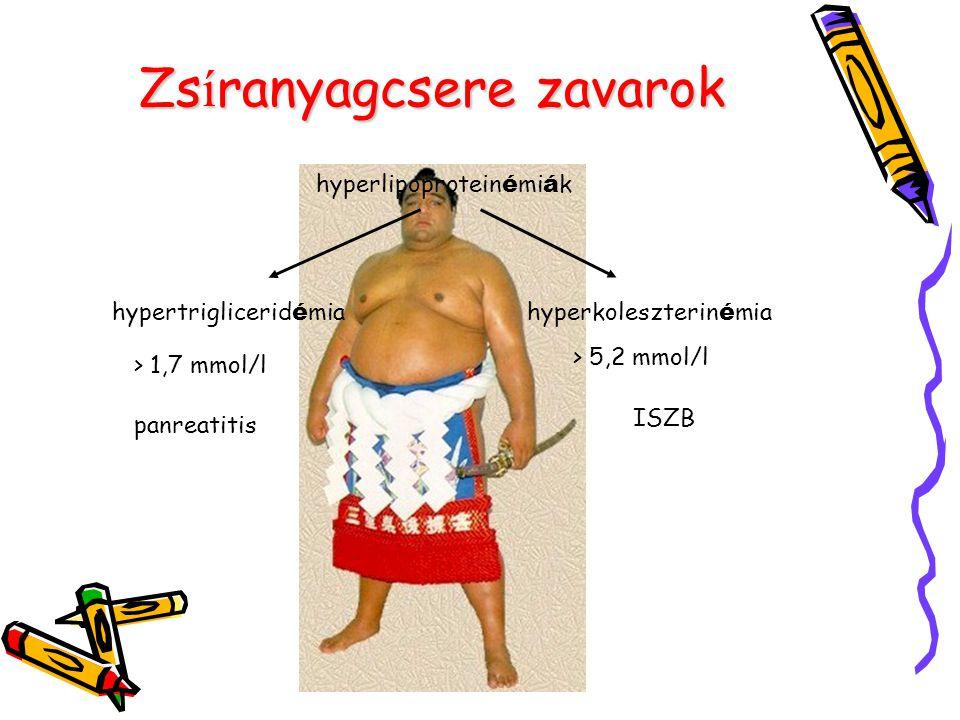 Zs í ranyagcsere zavarok hyperlipoprotein é mi á k hypertriglicerid é miahyperkoleszterin é mia > 1,7 mmol/l > 5,2 mmol/l panreatitis ISZB